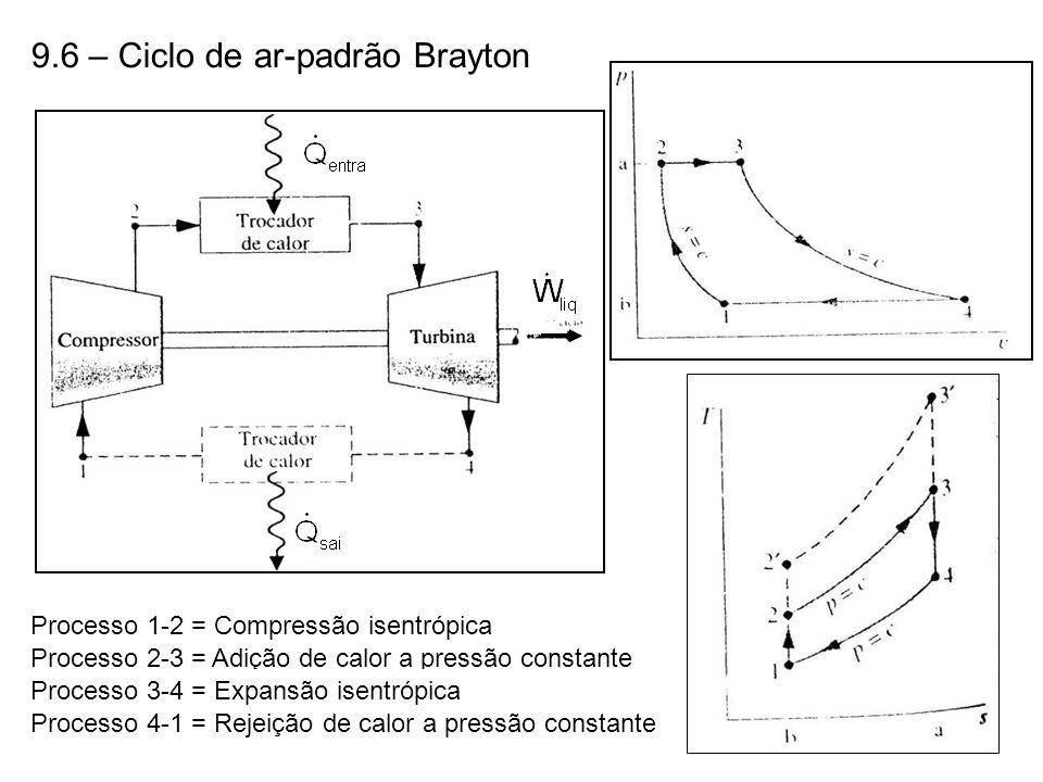 9.6 – Ciclo de ar-padrão Brayton Processo 1-2 = Compressão isentrópica Processo 2-3 = Adição de calor a pressão constante Processo 3-4 = Expansão isen