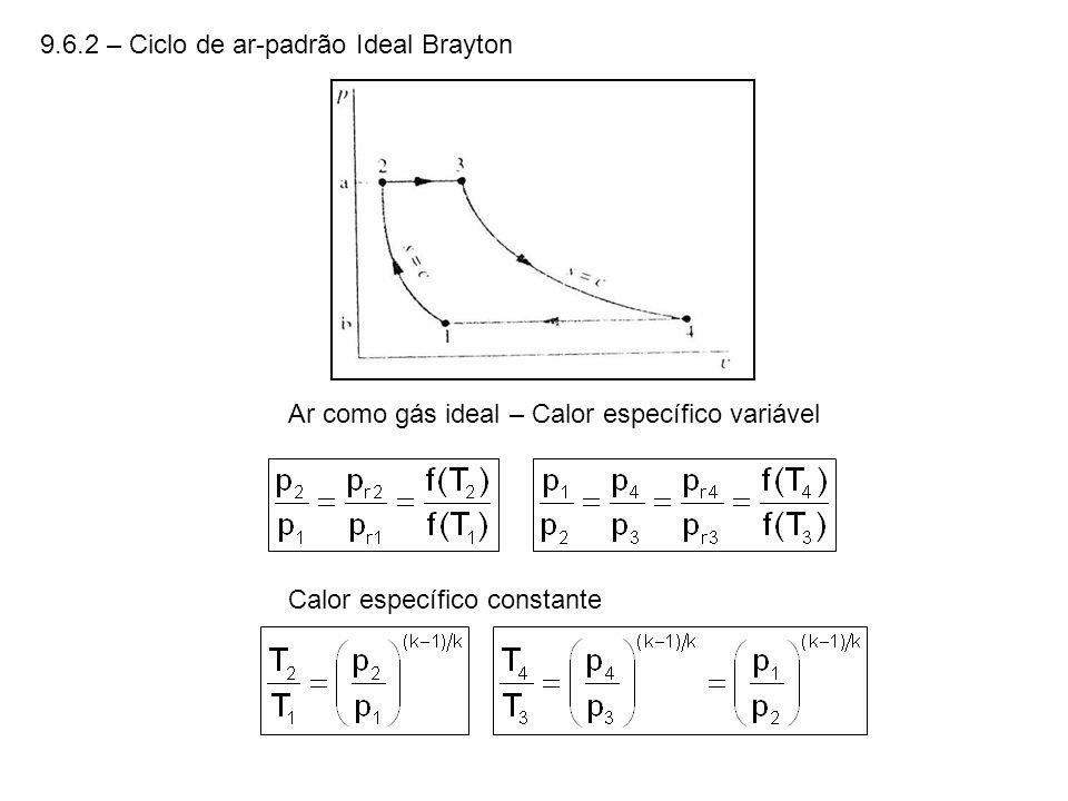 9.6.2 – Ciclo de ar-padrão Ideal Brayton Ar como gás ideal – Calor específico variável Calor específico constante