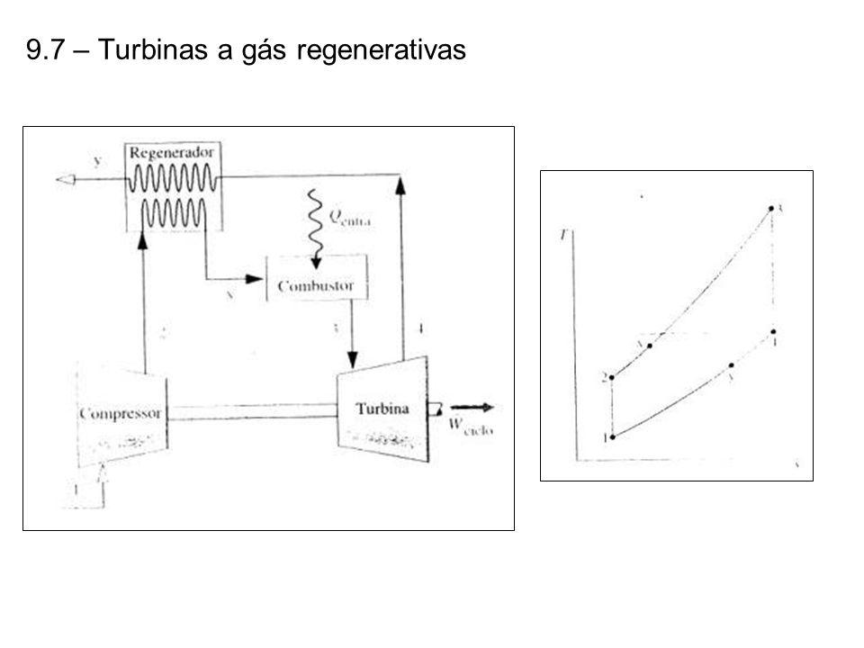 9.7 – Turbinas a gás regenerativas