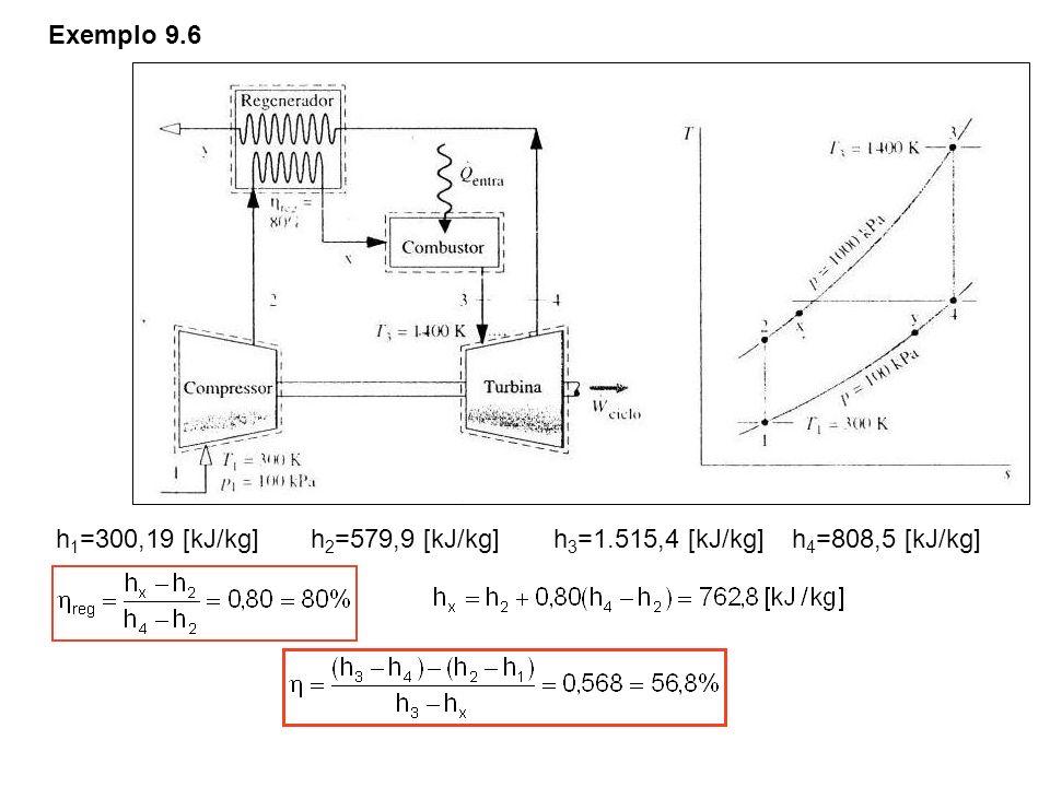 Exemplo 9.6 h 1 =300,19 [kJ/kg]h 2 =579,9 [kJ/kg]h 3 =1.515,4 [kJ/kg]h 4 =808,5 [kJ/kg]
