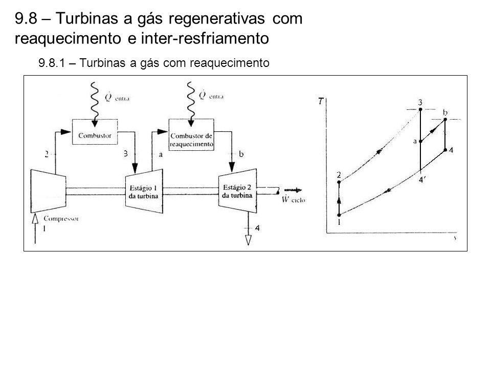 9.8 – Turbinas a gás regenerativas com reaquecimento e inter-resfriamento 9.8.1 – Turbinas a gás com reaquecimento