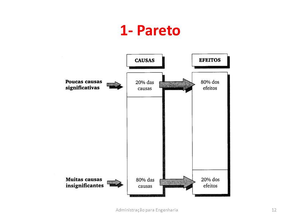 1- Pareto 12Administração para Engenharia