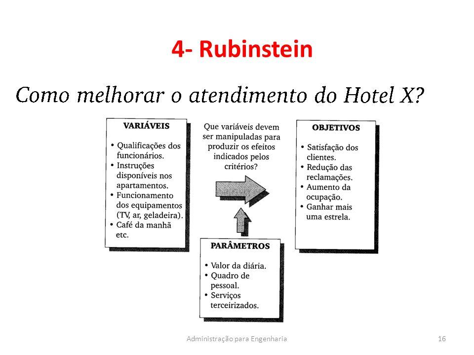 4- Rubinstein 16Administração para Engenharia