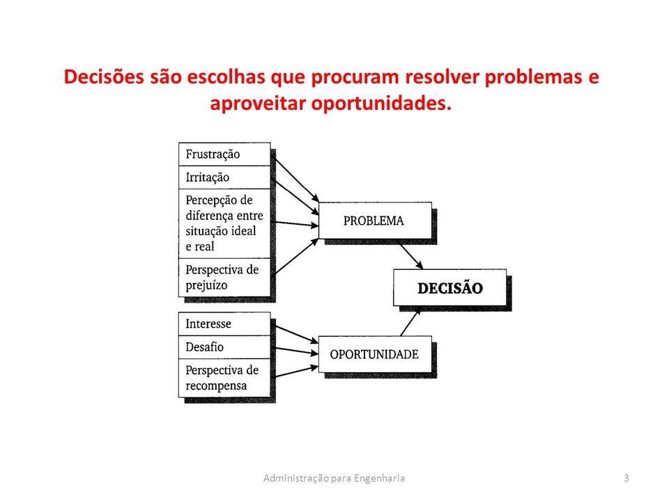 Decisões são escolhas que procuram resolver problemas e aproveitar oportunidades. 3Administração para Engenharia