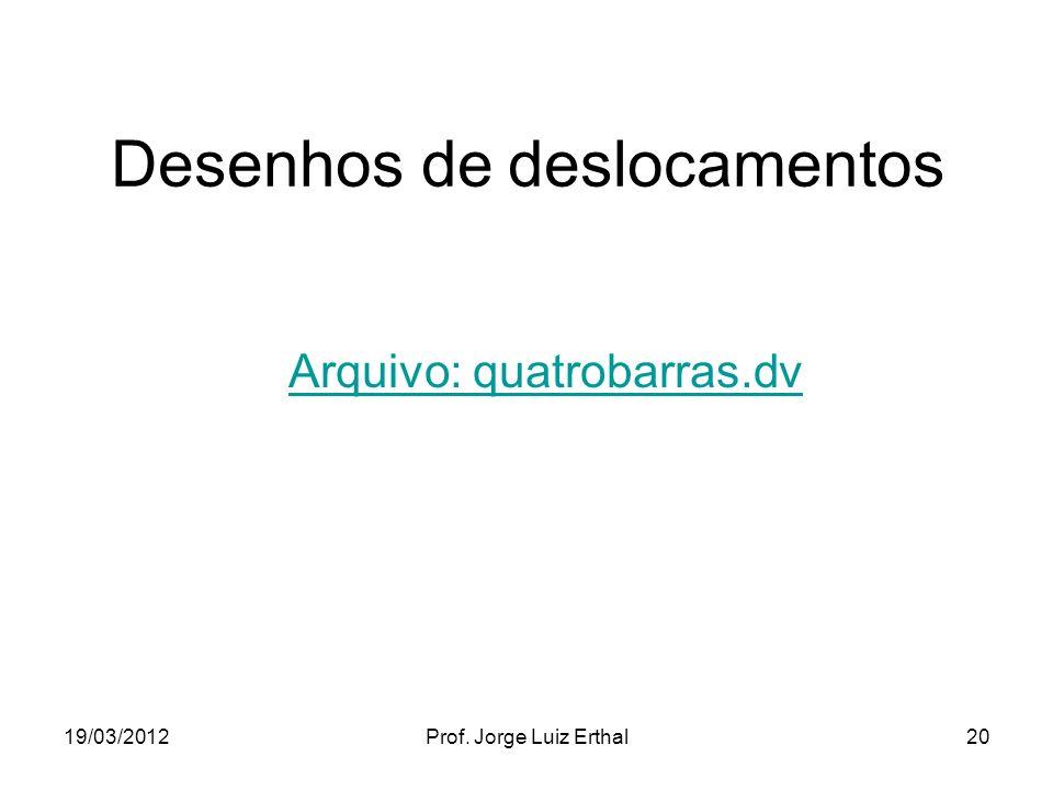 19/03/2012Prof. Jorge Luiz Erthal20 Desenhos de deslocamentos Arquivo: quatrobarras.dv