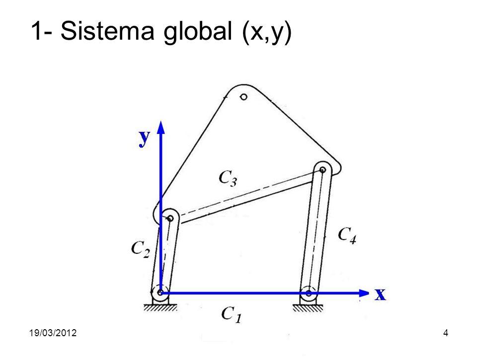 19/03/2012Prof. Jorge Luiz Erthal4 1- Sistema global (x,y)