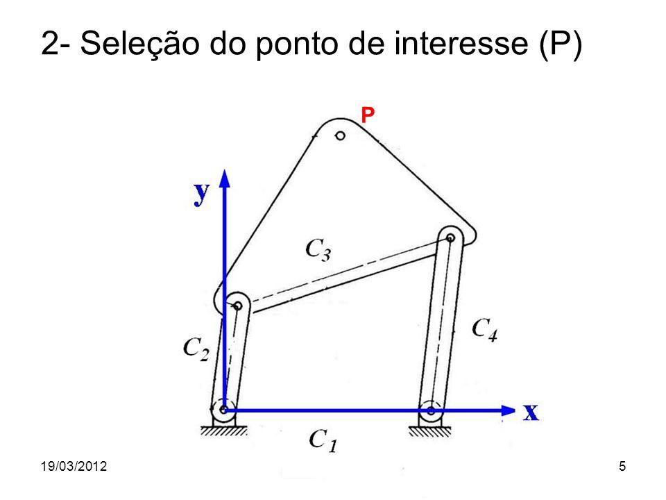 19/03/2012Prof. Jorge Luiz Erthal5 2- Seleção do ponto de interesse (P) P