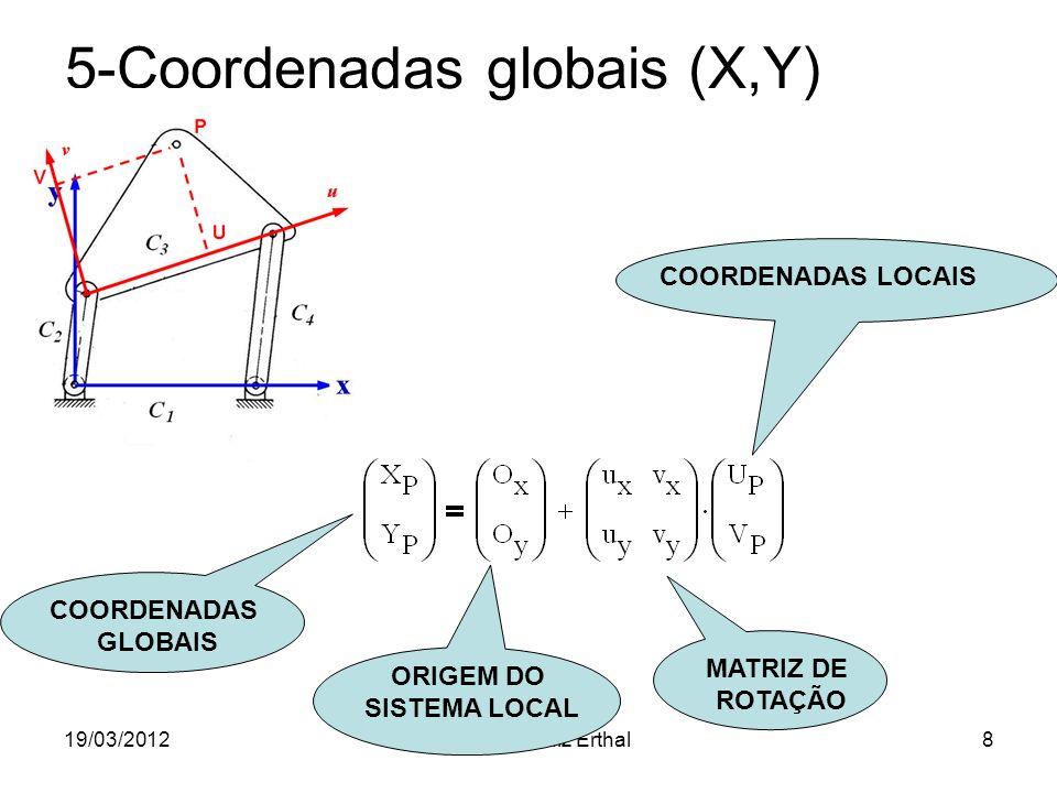 19/03/2012Prof. Jorge Luiz Erthal8 5-Coordenadas globais (X,Y) COORDENADAS LOCAIS MATRIZ DE ROTAÇÃO ORIGEM DO SISTEMA LOCAL COORDENADAS GLOBAIS
