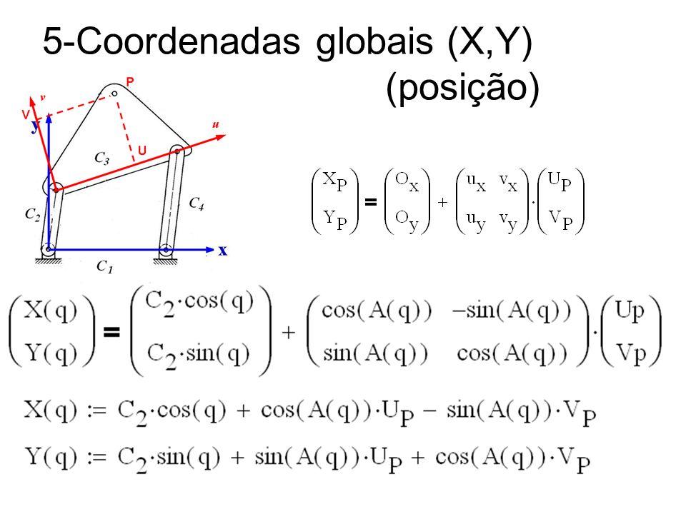 19/03/2012Prof. Jorge Luiz Erthal9 5-Coordenadas globais (X,Y) (posição)
