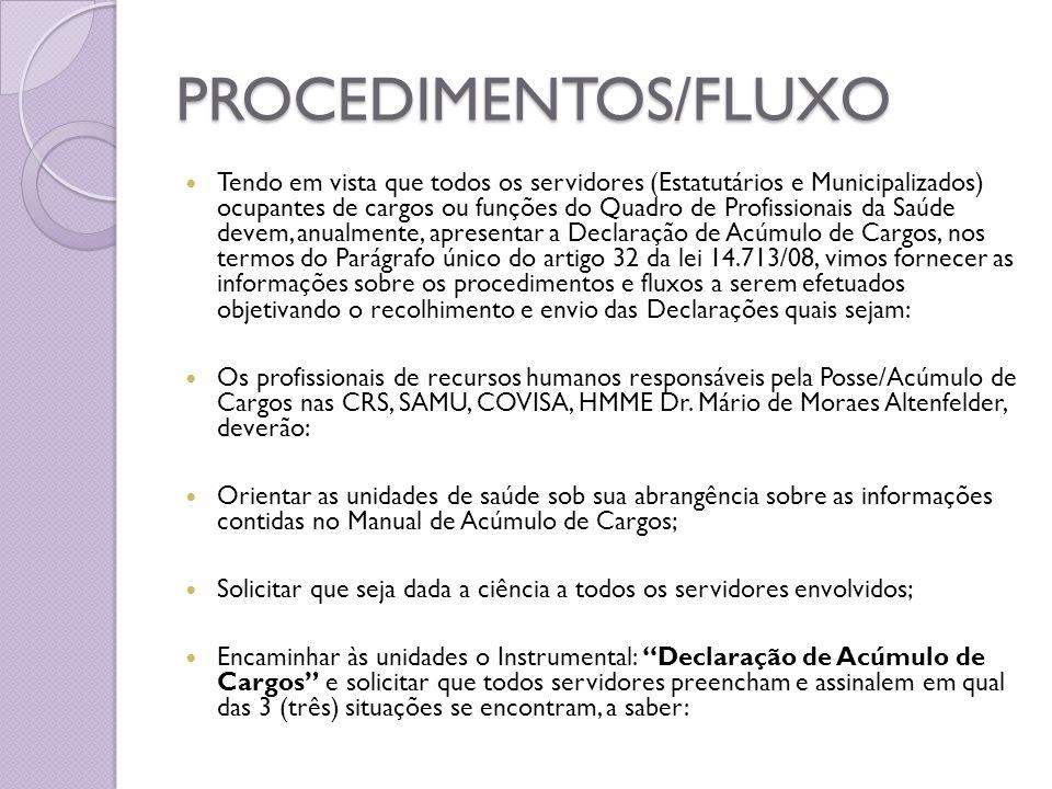 PROCEDIMENTOS/FLUXO Tendo em vista que todos os servidores (Estatutários e Municipalizados) ocupantes de cargos ou funções do Quadro de Profissionais