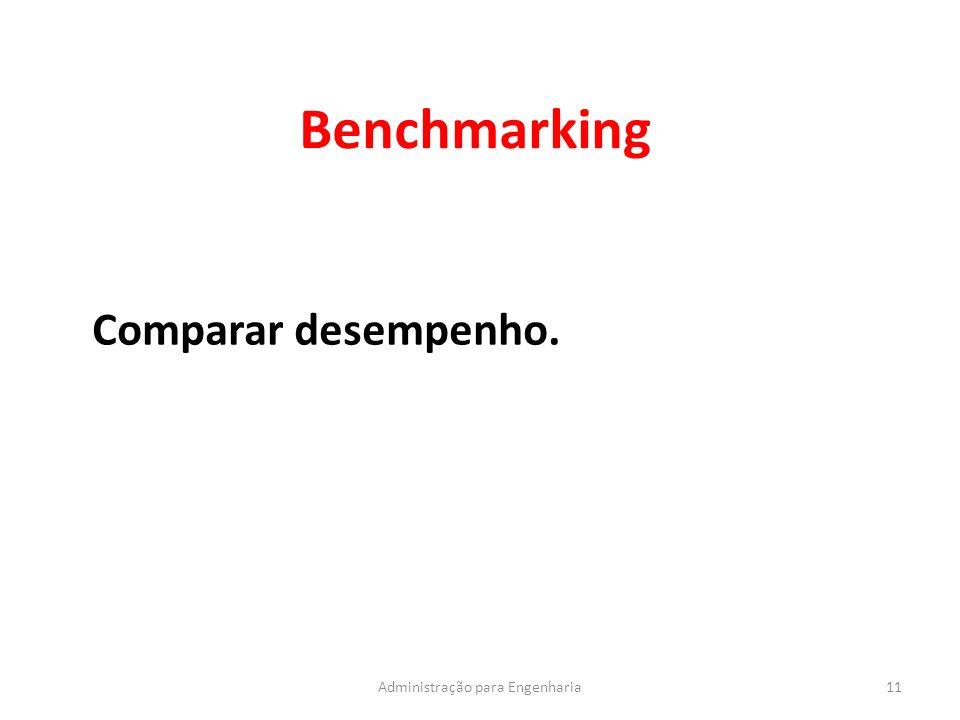 Benchmarking 11Administração para Engenharia Comparar desempenho.