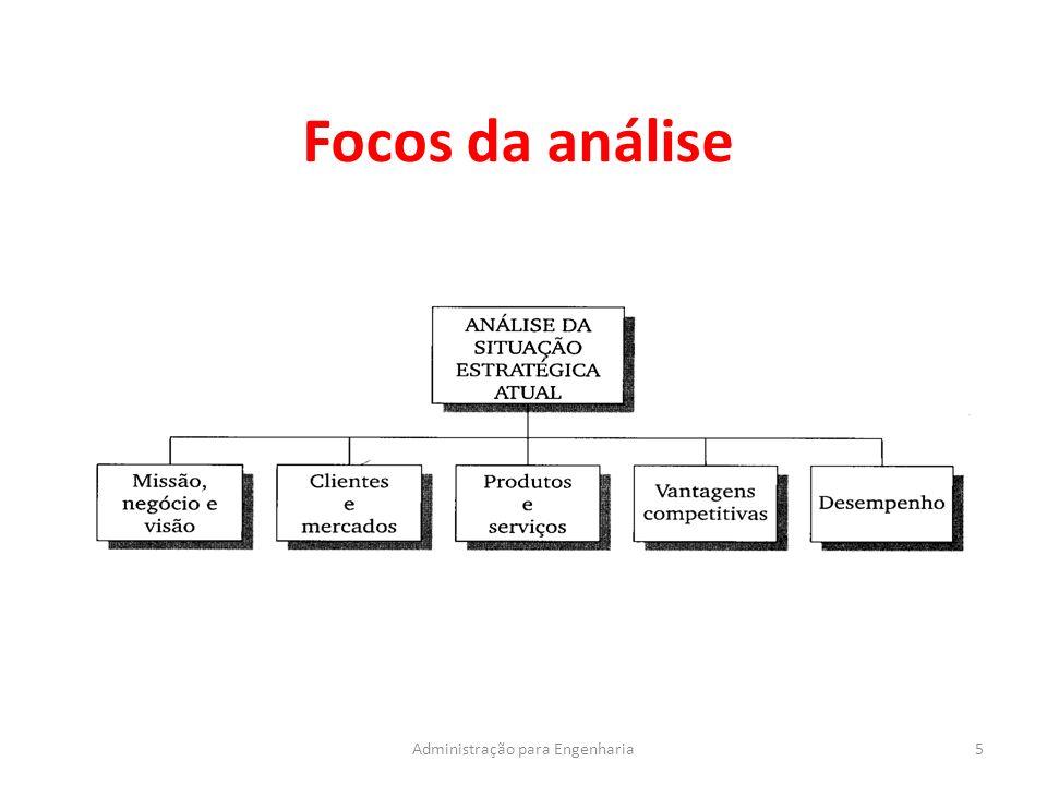Focos da análise 5Administração para Engenharia
