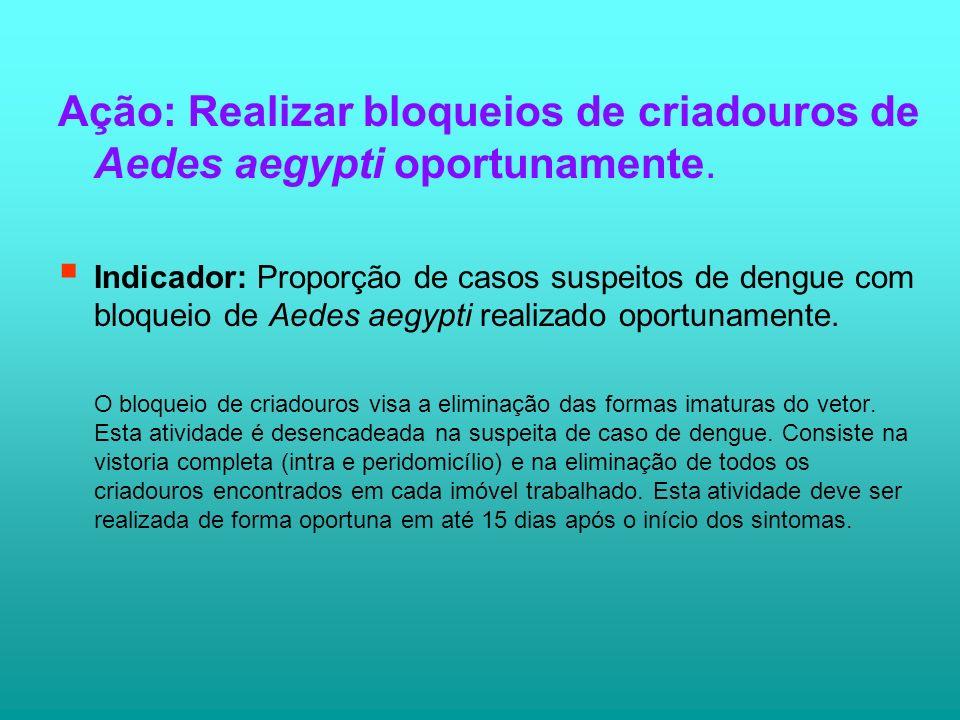 Ação: Realizar bloqueios de criadouros de Aedes aegypti oportunamente.