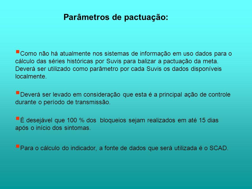 Parâmetros de pactuação: Como não há atualmente nos sistemas de informação em uso dados para o cálculo das séries históricas por Suvis para balizar a pactuação da meta.