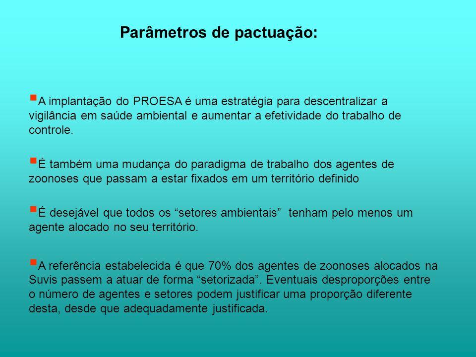 Parâmetros de pactuação: A implantação do PROESA é uma estratégia para descentralizar a vigilância em saúde ambiental e aumentar a efetividade do trabalho de controle.