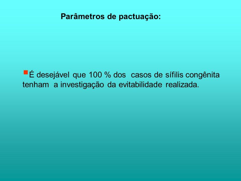 Parâmetros de pactuação: É desejável que 100 % dos casos de sífilis congênita tenham a investigação da evitabilidade realizada.