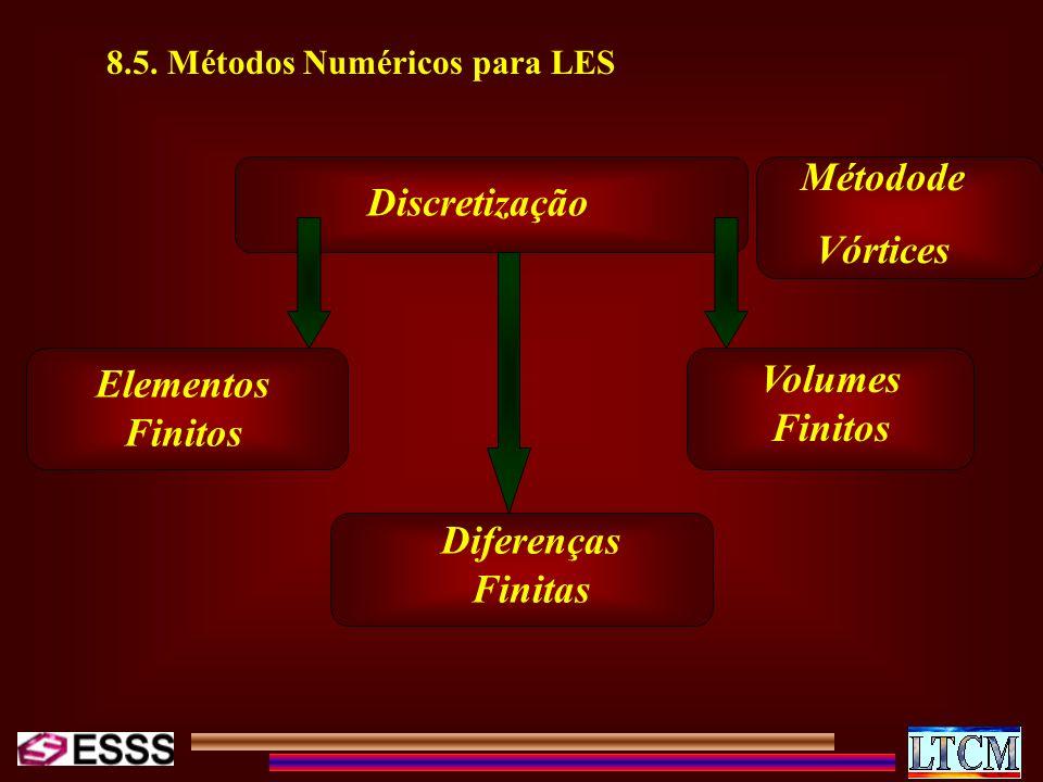 8.5. Métodos Numéricos para LES Discretização Elementos Finitos Diferenças Finitas Volumes Finitos Métodode Vórtices