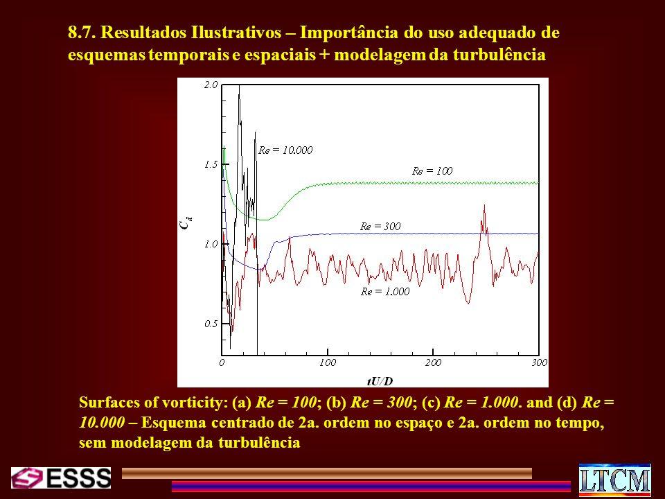 8.7. Resultados Ilustrativos – Importância do uso adequado de esquemas temporais e espaciais + modelagem da turbulência Surfaces of vorticity: (a) Re
