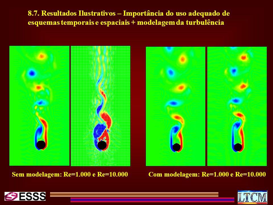 8.7. Resultados Ilustrativos – Importância do uso adequado de esquemas temporais e espaciais + modelagem da turbulência Sem modelagem: Re=1.000 e Re=1