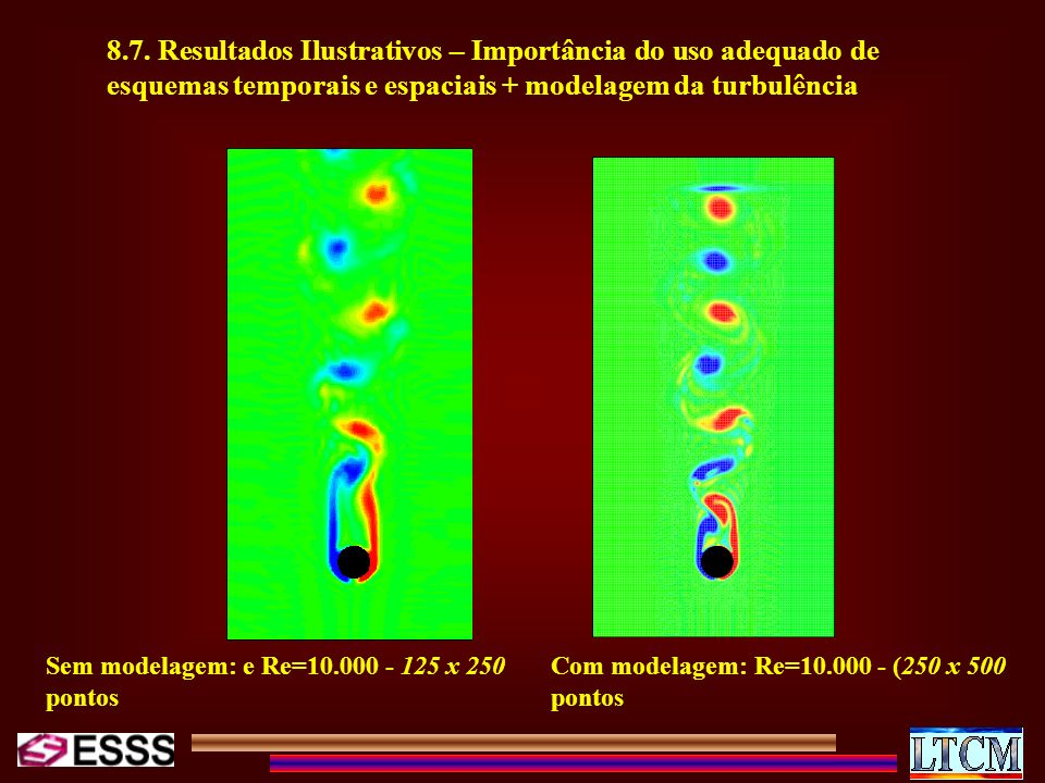 8.7. Resultados Ilustrativos – Importância do uso adequado de esquemas temporais e espaciais + modelagem da turbulência Sem modelagem: e Re=10.000 - 1
