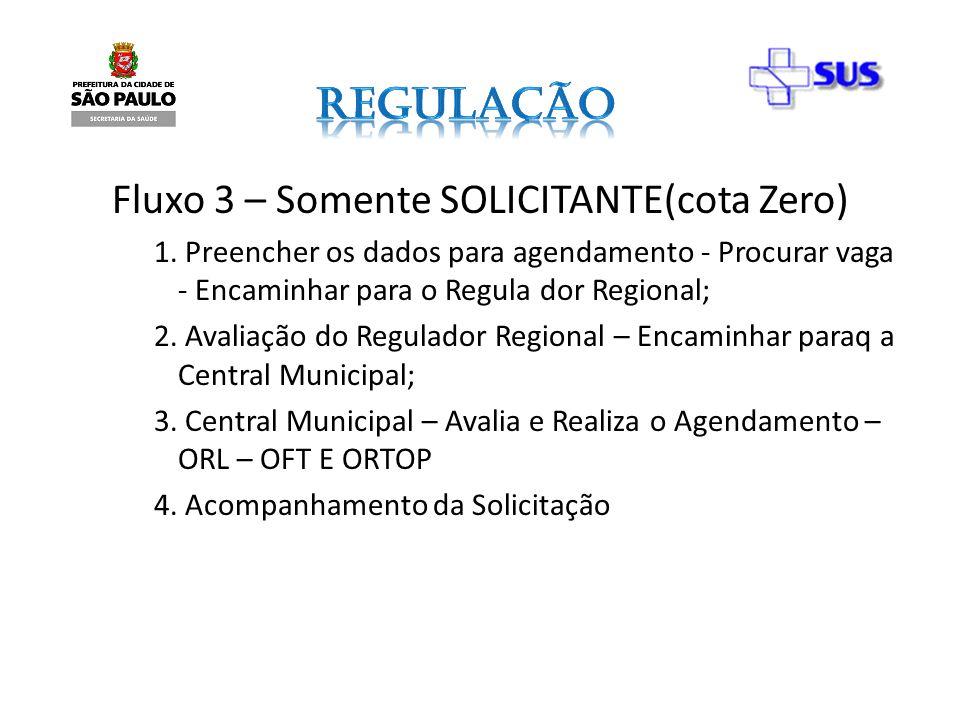 Fluxo 3 – Somente SOLICITANTE(cota Zero) 1. Preencher os dados para agendamento - Procurar vaga - Encaminhar para o Regula dor Regional; 2. Avaliação