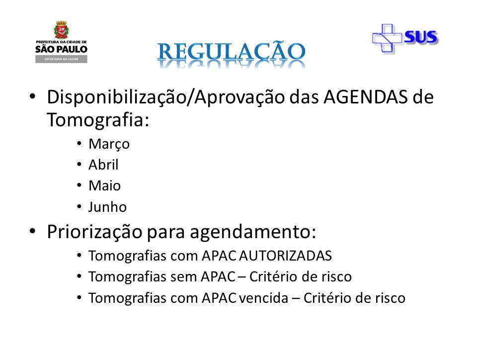 Disponibilização/Aprovação das AGENDAS de Tomografia: Março Abril Maio Junho Priorização para agendamento: Tomografias com APAC AUTORIZADAS Tomografia