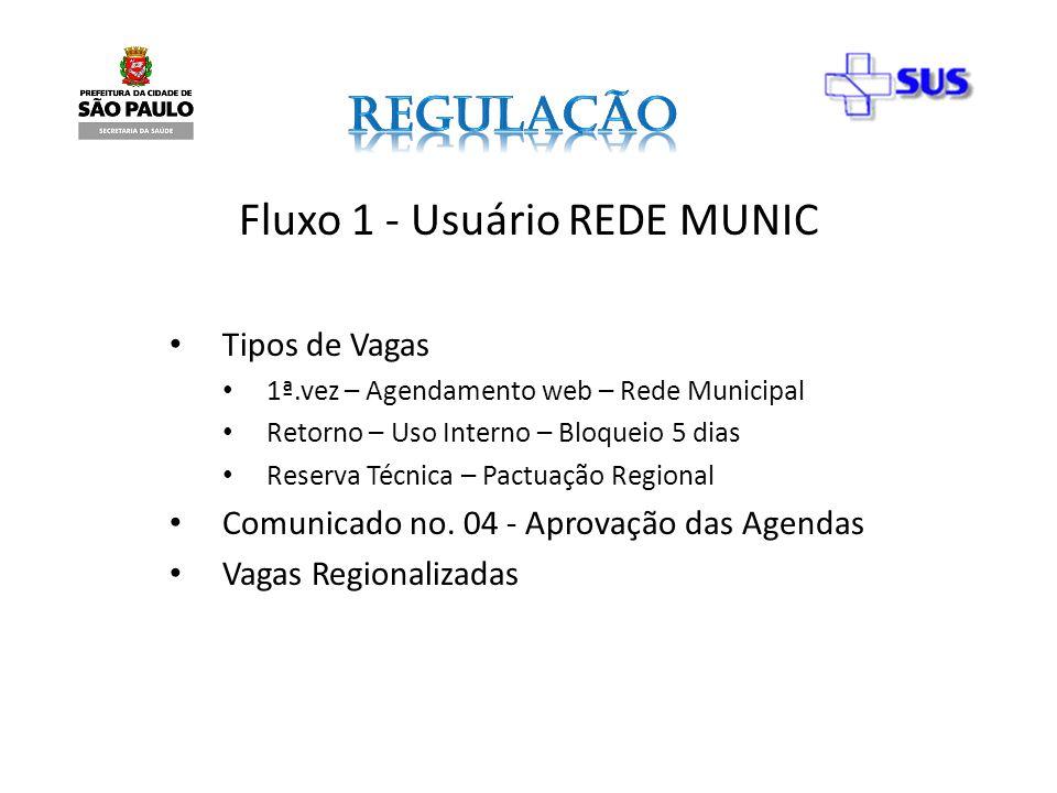 Fluxo 1 - Usuário REDE MUNIC Tipos de Vagas 1ª.vez – Agendamento web – Rede Municipal Retorno – Uso Interno – Bloqueio 5 dias Reserva Técnica – Pactua