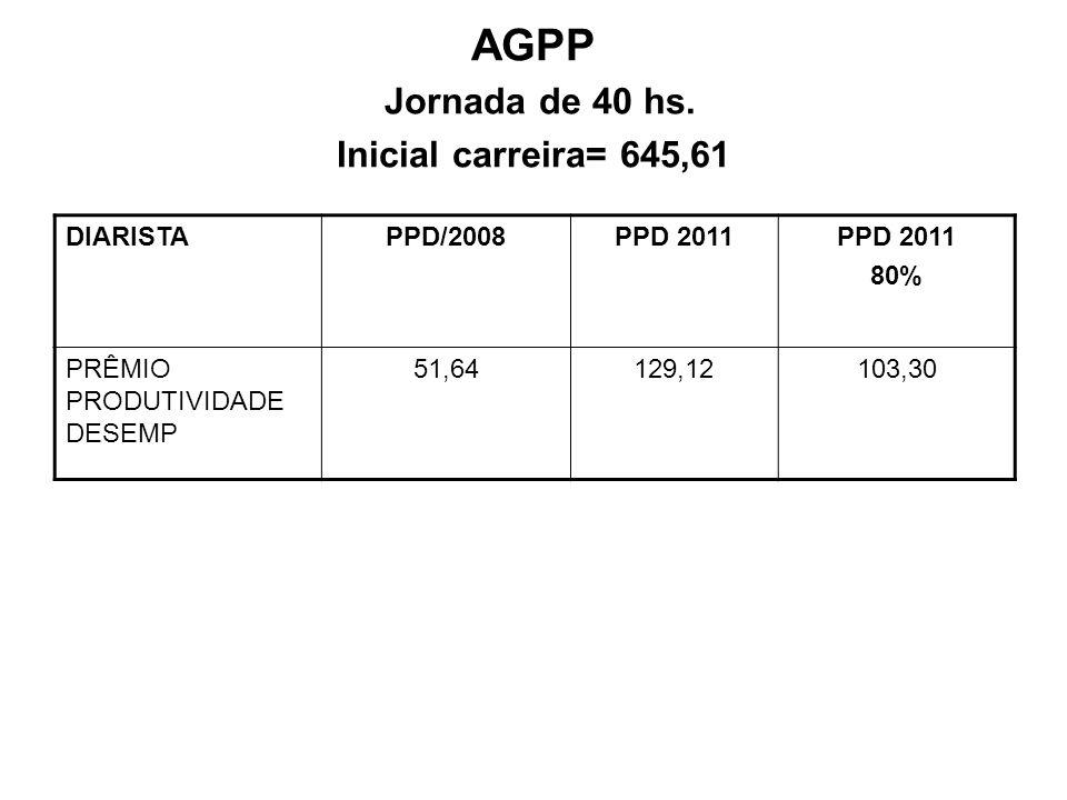 AGPP Jornada de 40 hs. Inicial carreira= 645,61 DIARISTAPPD/2008PPD 2011 80% PRÊMIO PRODUTIVIDADE DESEMP 51,64129,12103,30