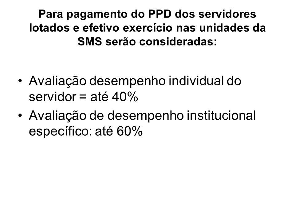 Para pagamento do PPD dos servidores lotados e efetivo exercício nas unidades da SMS serão consideradas: Avaliação desempenho individual do servidor =
