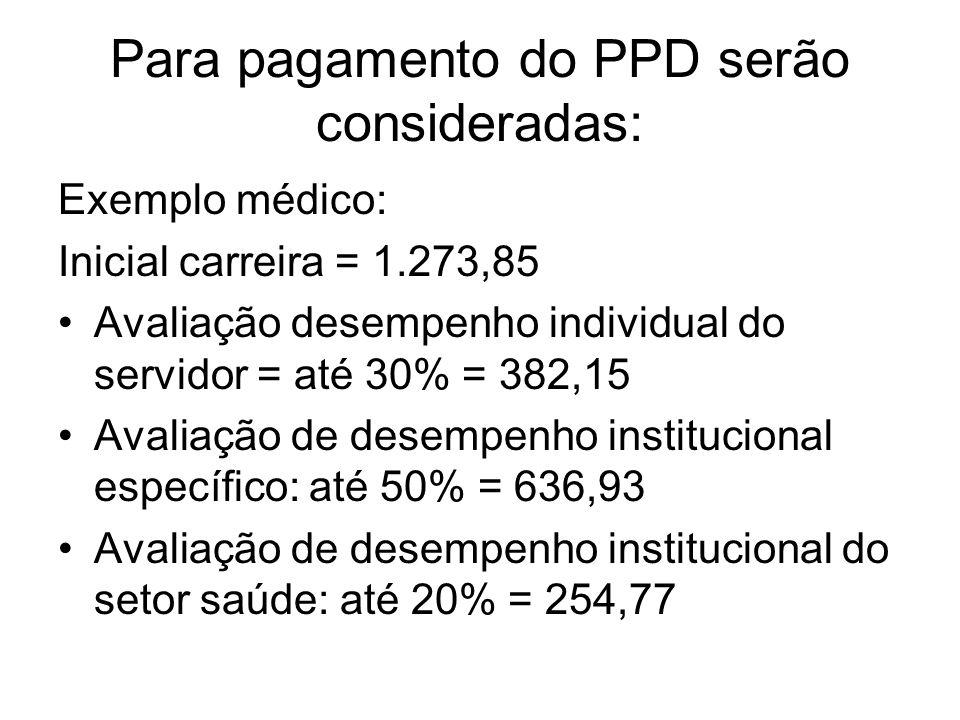 Para pagamento do PPD serão consideradas: Exemplo médico: Inicial carreira = 1.273,85 Avaliação desempenho individual do servidor = até 30% = 382,15 A