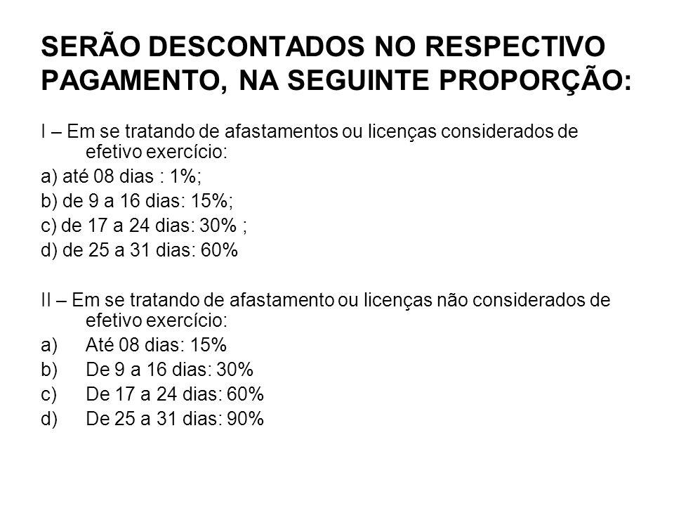 SERÃO DESCONTADOS NO RESPECTIVO PAGAMENTO, NA SEGUINTE PROPORÇÃO: I – Em se tratando de afastamentos ou licenças considerados de efetivo exercício: a)