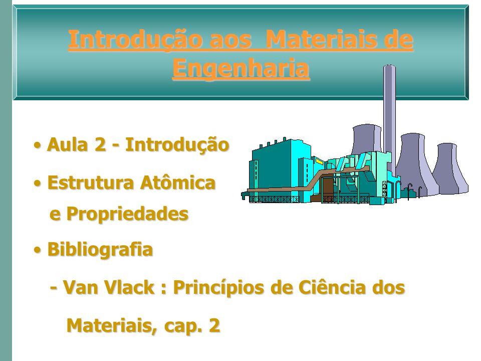 Introdução aos Materiais de Engenharia Aula 2 - Introdução Aula 2 - Introdução Estrutura Atômica Estrutura Atômica e Propriedades e Propriedades Bibli