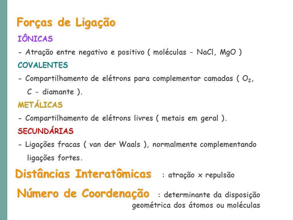 Forças de Ligação IÔNICAS - - Atração entre negativo e positivo ( moléculas - NaCl, MgO )COVALENTES - - Compartilhamento de elétrons para complementar