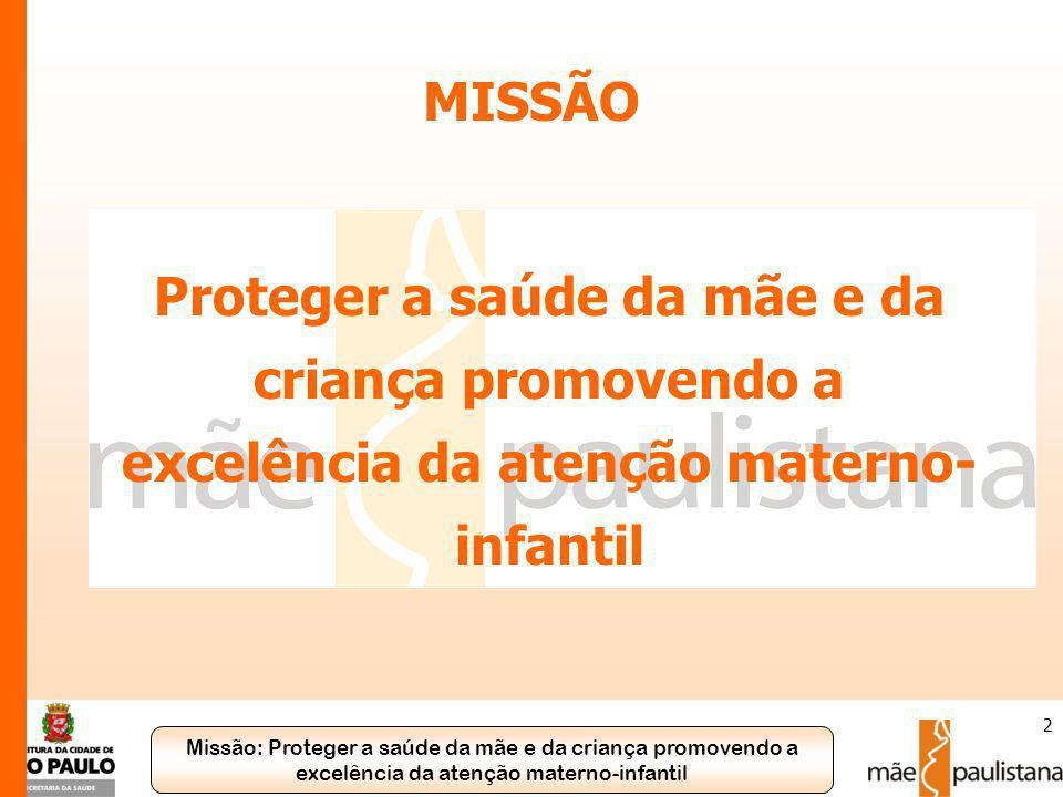 Missão: Proteger a saúde da mãe e da criança promovendo a excelência da atenção materno-infantil 2 Proteger a saúde da mãe e da criança promovendo a e