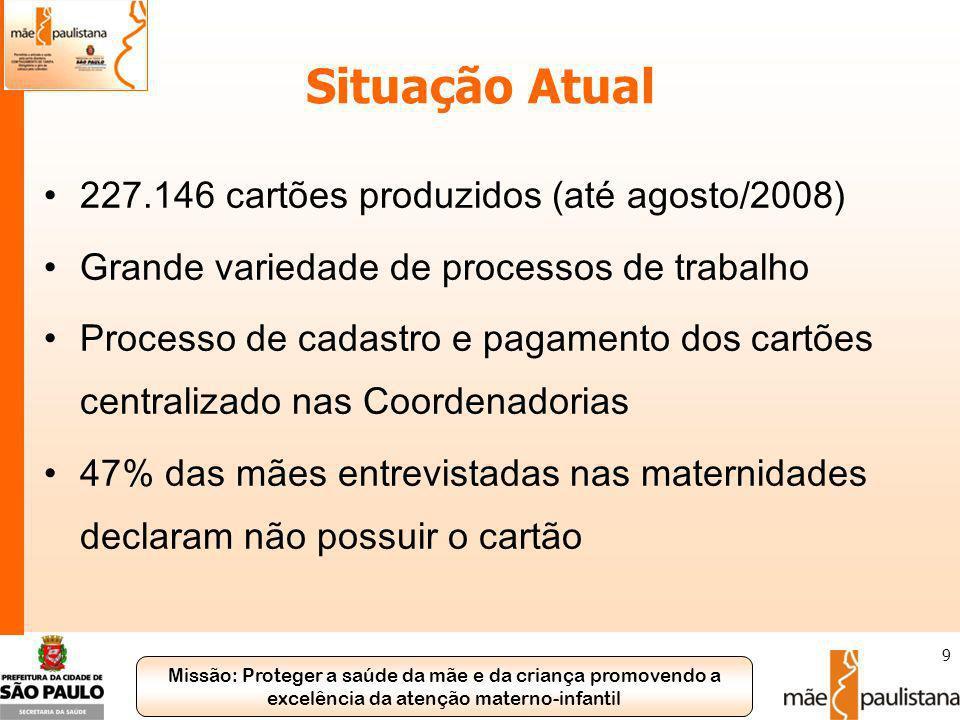 Missão: Proteger a saúde da mãe e da criança promovendo a excelência da atenção materno-infantil 30 PASSO A PASSO – LOJA VIRTUAL Clique aqui PASSO - 1 – www.sptrans.com.br