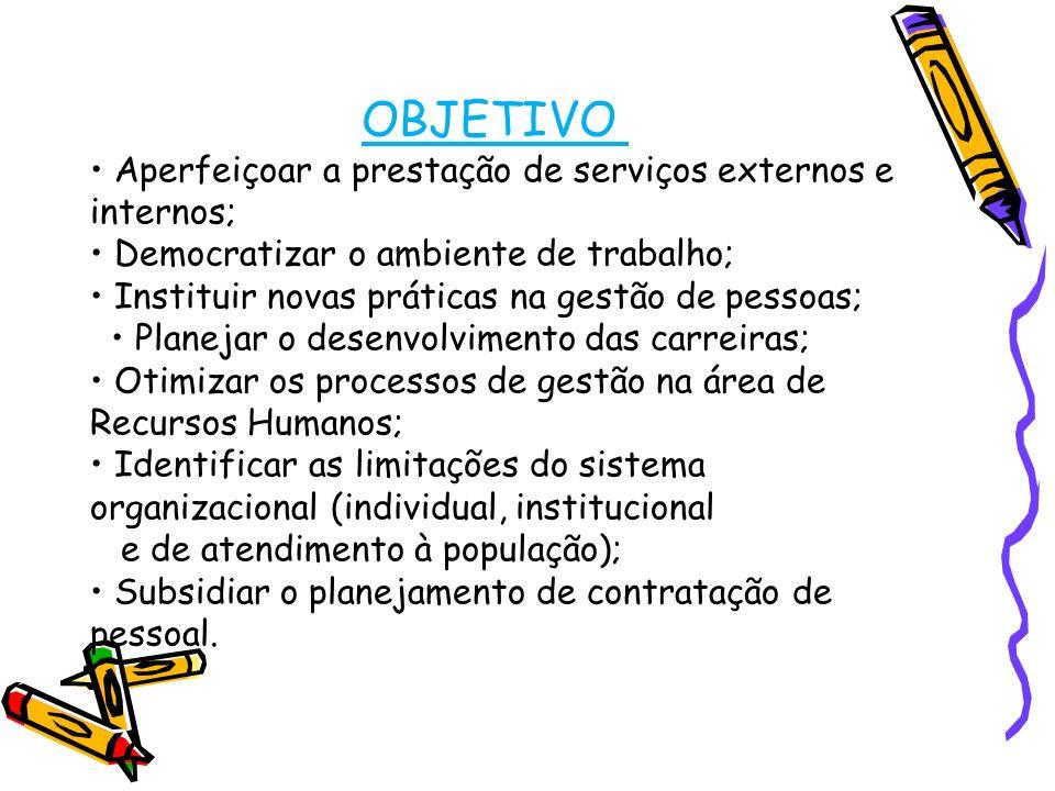 OBJETIVO Aperfeiçoar a prestação de serviços externos e internos; Democratizar o ambiente de trabalho; Instituir novas práticas na gestão de pessoas;