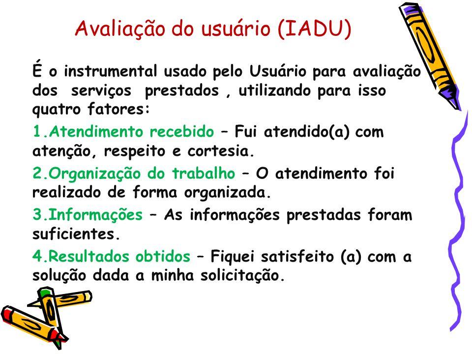 Avaliação do usuário (IADU) É o instrumental usado pelo Usuário para avaliação dos serviços prestados, utilizando para isso quatro fatores: 1.Atendime