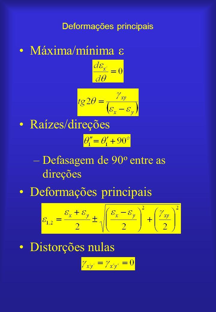 Máxima/mínima Raízes/direções –Defasagem de 90 o entre as direções Deformações principais Distorções nulas Deformações principais
