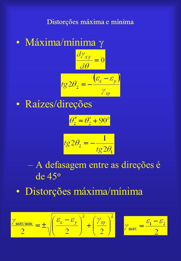 Distorções máxima e mínima Máxima/mínima Raízes/direções –A defasagem entre as direções é de 45 o Distorções máxima/mínima