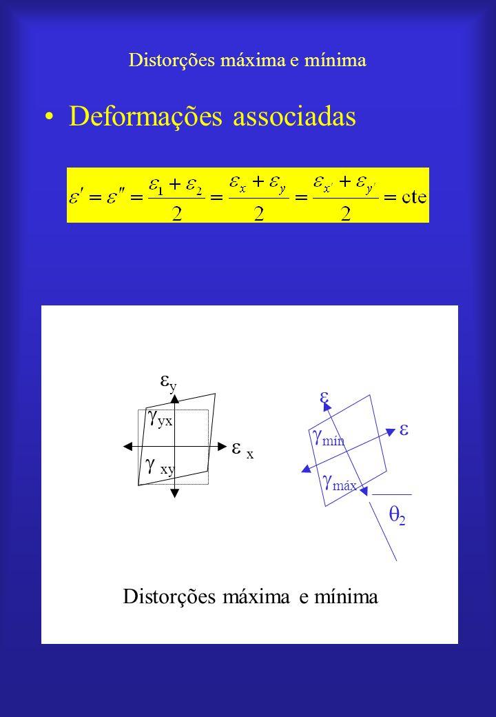 Distorções máxima e mínima Deformações associadas y x xy yx máx mín 2 Distorções máxima e mínima