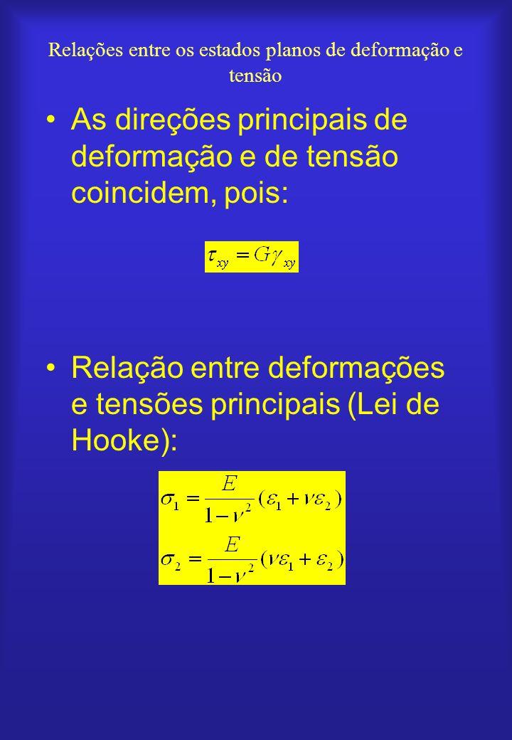 Relações entre os estados planos de deformação e tensão As direções principais de deformação e de tensão coincidem, pois: Relação entre deformações e tensões principais (Lei de Hooke):