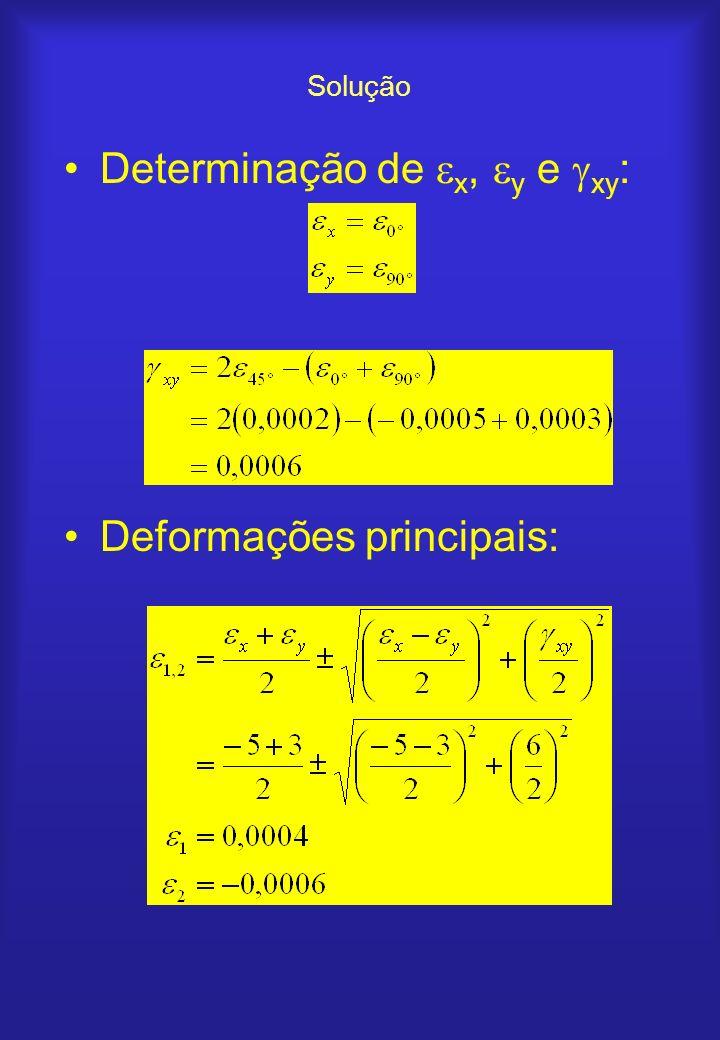 Solução Determinação de x, y e xy : Deformações principais: