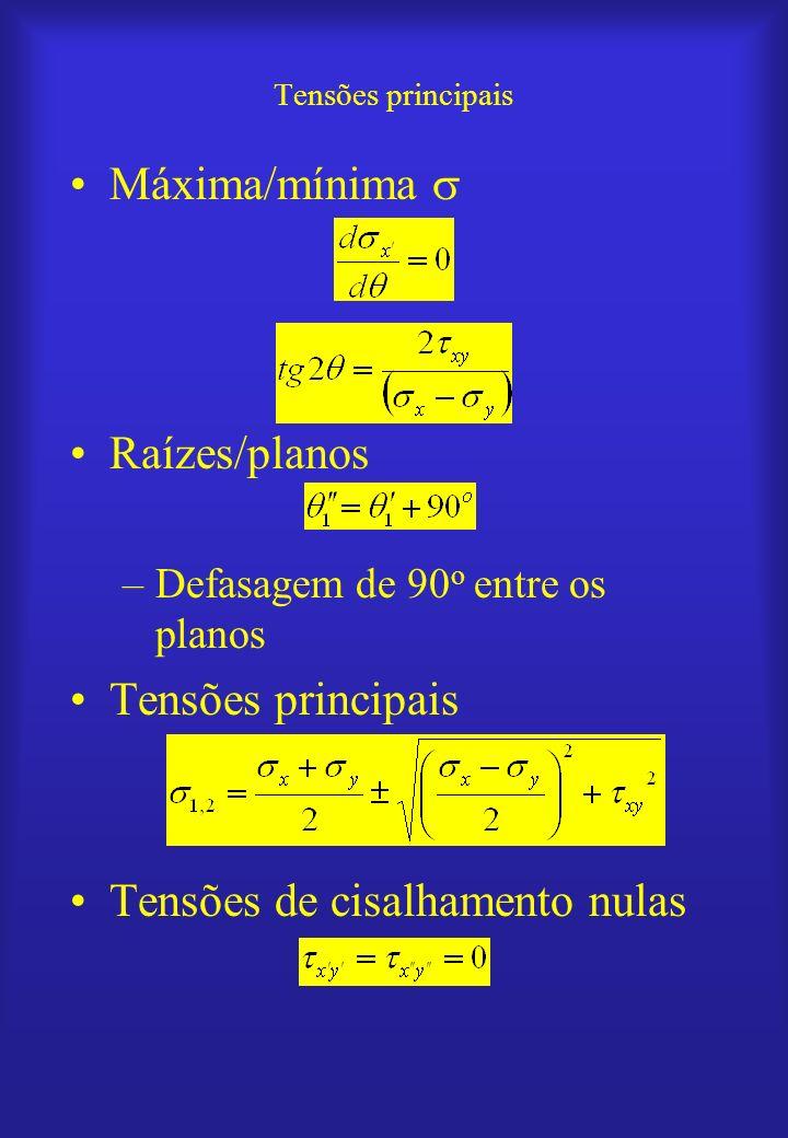 ( x, xy ) e ( y, yx ) 1 e 2 máx e mín Invariante: Círculo de Mohr para o estado plano de deformação