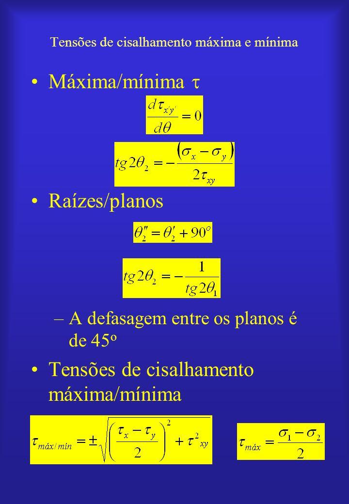 Tensões de cisalhamento máxima e mínima Máxima/mínima Raízes/planos –A defasagem entre os planos é de 45 o Tensões de cisalhamento máxima/mínima