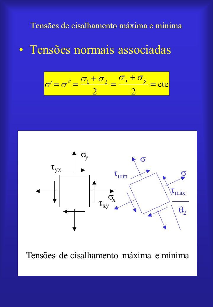 Tensões de cisalhamento máxima e mínima Tensões normais associadas y x xy yx máx mín 2 Tensões de cisalhamento máxima e mínima
