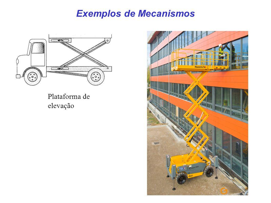 Exemplos de Mecanismos Plataforma de elevação