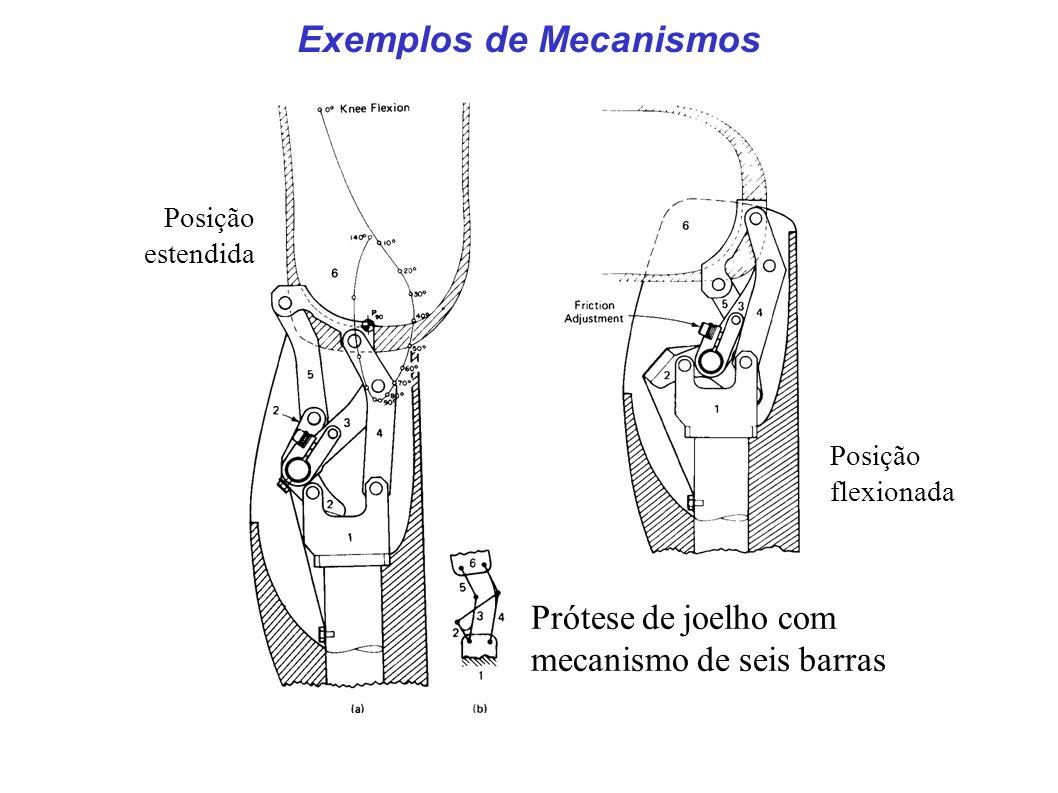 Exemplos de Mecanismos Prótese de joelho com mecanismo de seis barras Posição estendida Posição flexionada
