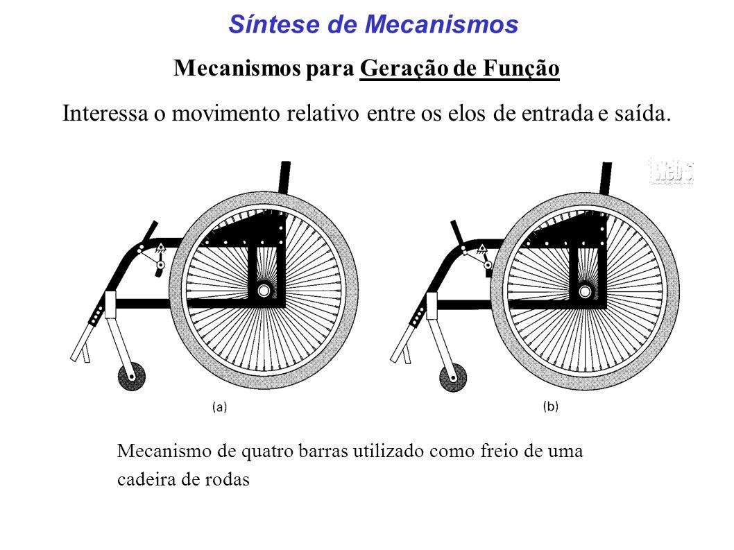 Síntese de Mecanismos Mecanismos para Geração de Função Interessa o movimento relativo entre os elos de entrada e saída. Mecanismo de quatro barras ut