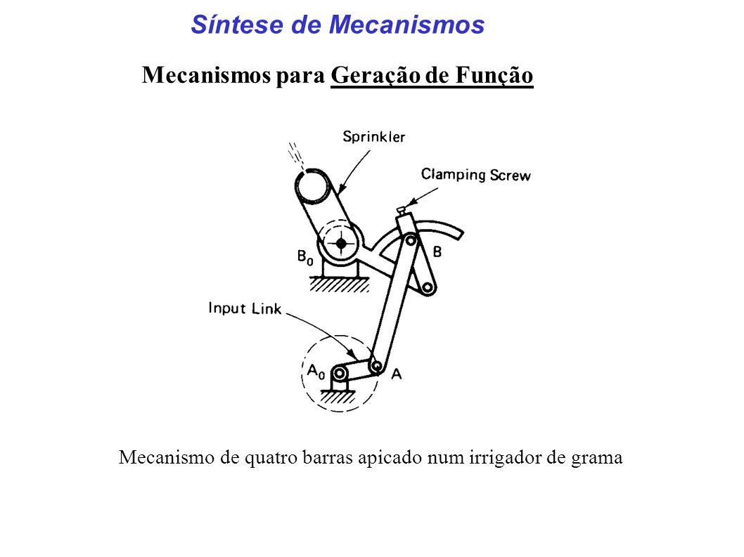 Síntese de Mecanismos Mecanismos para Geração de Função Mecanismo de quatro barras apicado num irrigador de grama