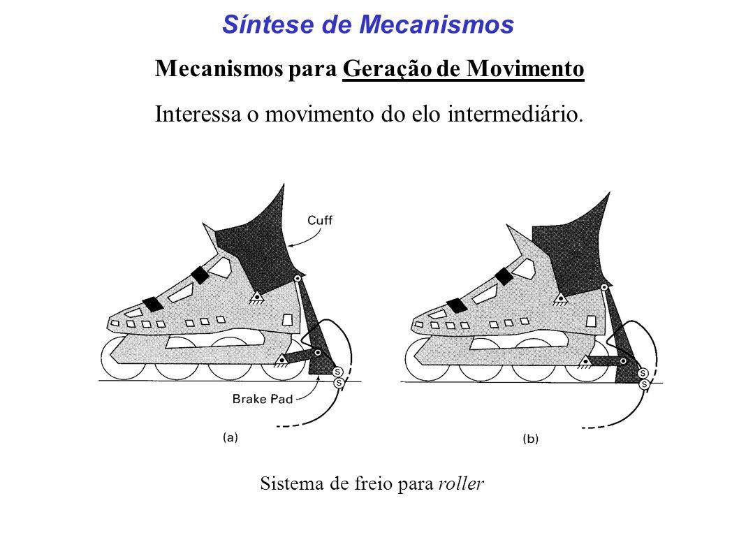 Síntese de Mecanismos Mecanismos para Geração de Movimento Interessa o movimento do elo intermediário. Sistema de freio para roller